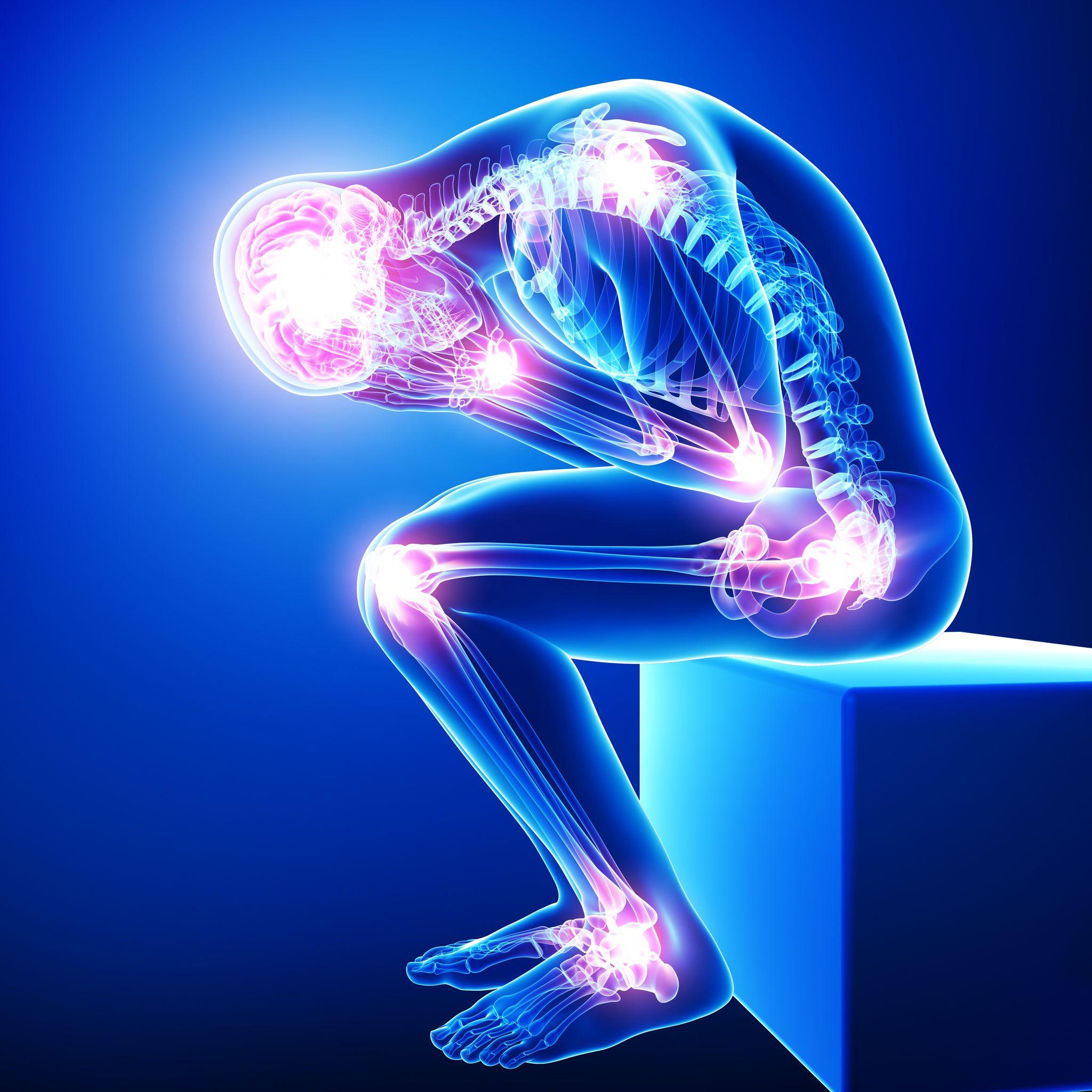 Full body Joint pain